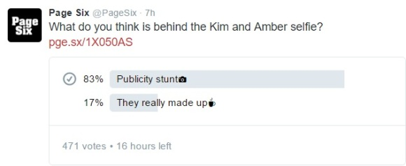 Page six poll Kim Kardashian and Amber Rose